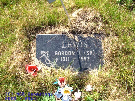 lewis-gordon-1993-mt-carmel-rc-psm