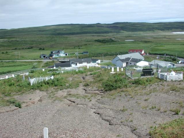 -View PLN01-7660