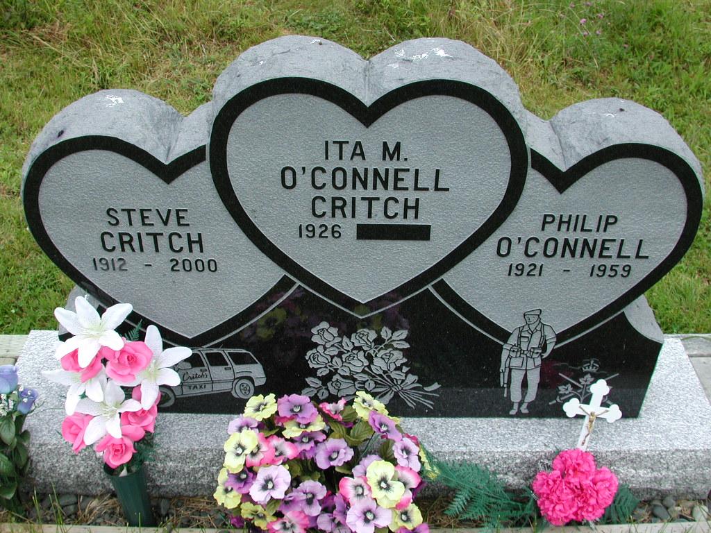 OCONNELL, Philip (1959) & Ita M & Steve Critch RIV01-8008