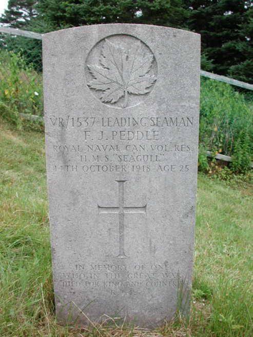 Headstone Francis Peddle